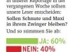 120822-berliner-woche-so-haben-sie-abgestimmt